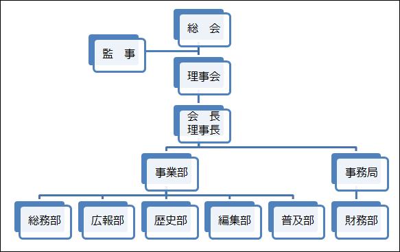 2016_organization_chart